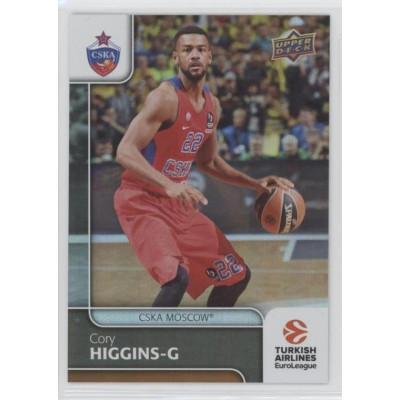 Коллекционная карточка 2016-17 Euroleague #63 CORY HIGGINS (CSKA Moscow)