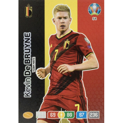 КЕВИН ДЕ БРЕЙНЕ (Бельгия) Panini Adrenalyn XL Euro 2020