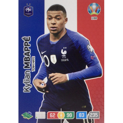 КИЛИАН МБАППЕ (Франция) Panini Adrenalyn XL Euro 2020