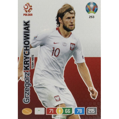ГЖЕГОЖ КРЫХОВЯК (Польша) Panini Adrenalyn XL Euro 2020