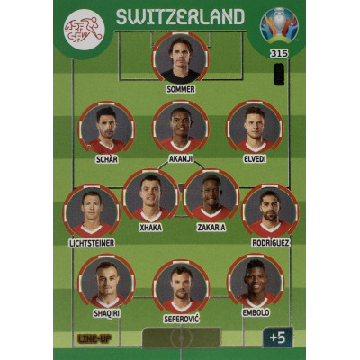 ШВЕЙЦАРИЯ Panini Adrenalyn XL Euro 2020 Line-Up