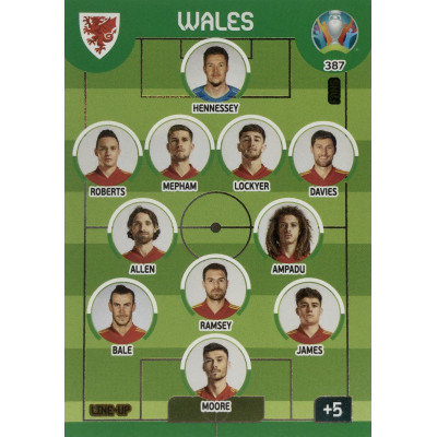 УЭЛЬС Panini Adrenalyn XL Euro 2020 Line-Up