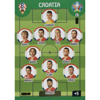 ХОРВАТИЯ Panini Adrenalyn XL Euro 2020 Line-Up
