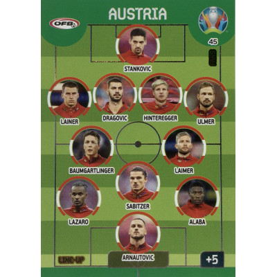 АВСТРИЯ Panini Adrenalyn XL Euro 2020 Line-Up